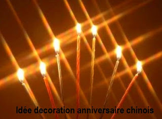 457 texteanniversaire - IDEE DECORATION ANNIVERSAIRE CHINOIS